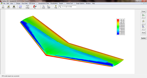 CFD Software Analysis of Onera M6 Wing