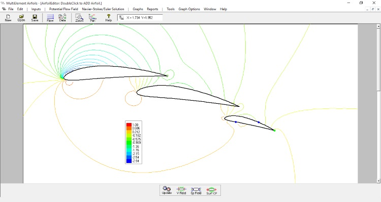MultiElement Airfoil Analysis and Design Software