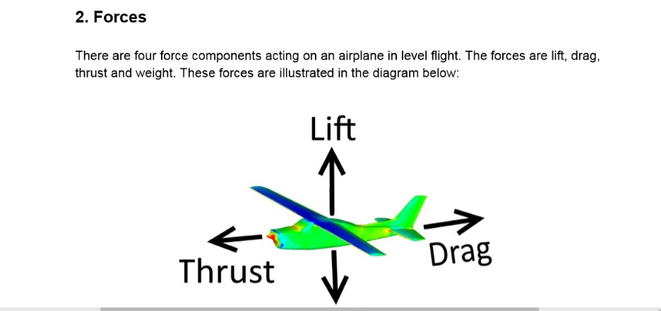 Aerodynamics EBook