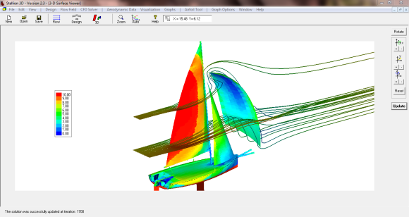 CFD Analysis of Sailboat