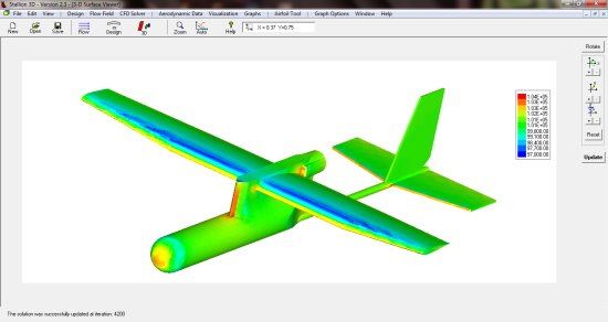Accurate Aerodynamics and CFD Software