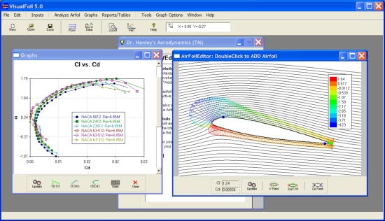 airfoil performance comparison