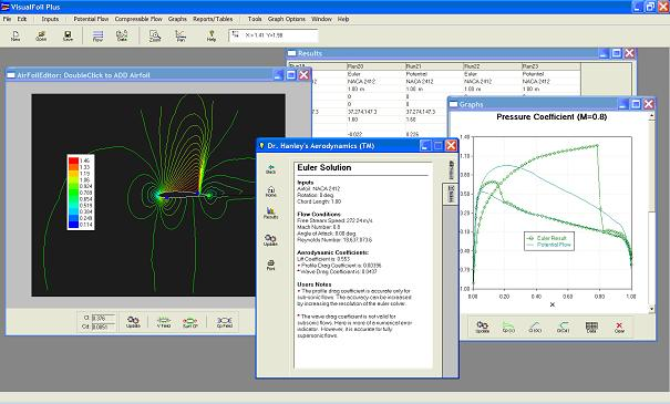 VisualFoil Plus - Airfoil Analysis and Design Software for