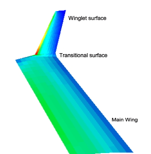 aerodynamic analysis on winglets And at speeds higher than that, the winglet winglet designwinglet design for sailplanesfor sailplanes peter masak potential flow analysis seems to steer the de-signer in the direction of excessively large winglets.