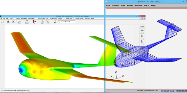 DrivAer Model CFD Analysis